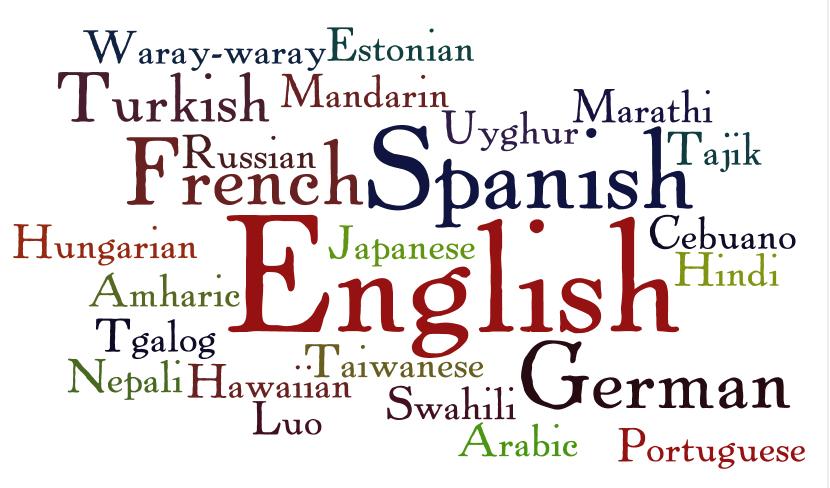 Bilingualism language acquisition